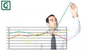 A melhor maneira de controlar suas promoções e aumentar seus lucros